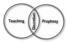 In the zone in which teaching and prophesy overlap, a woman must exercise discretion.